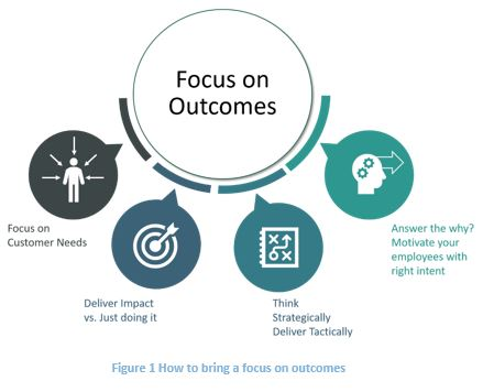 How to bring focus on outcomes
