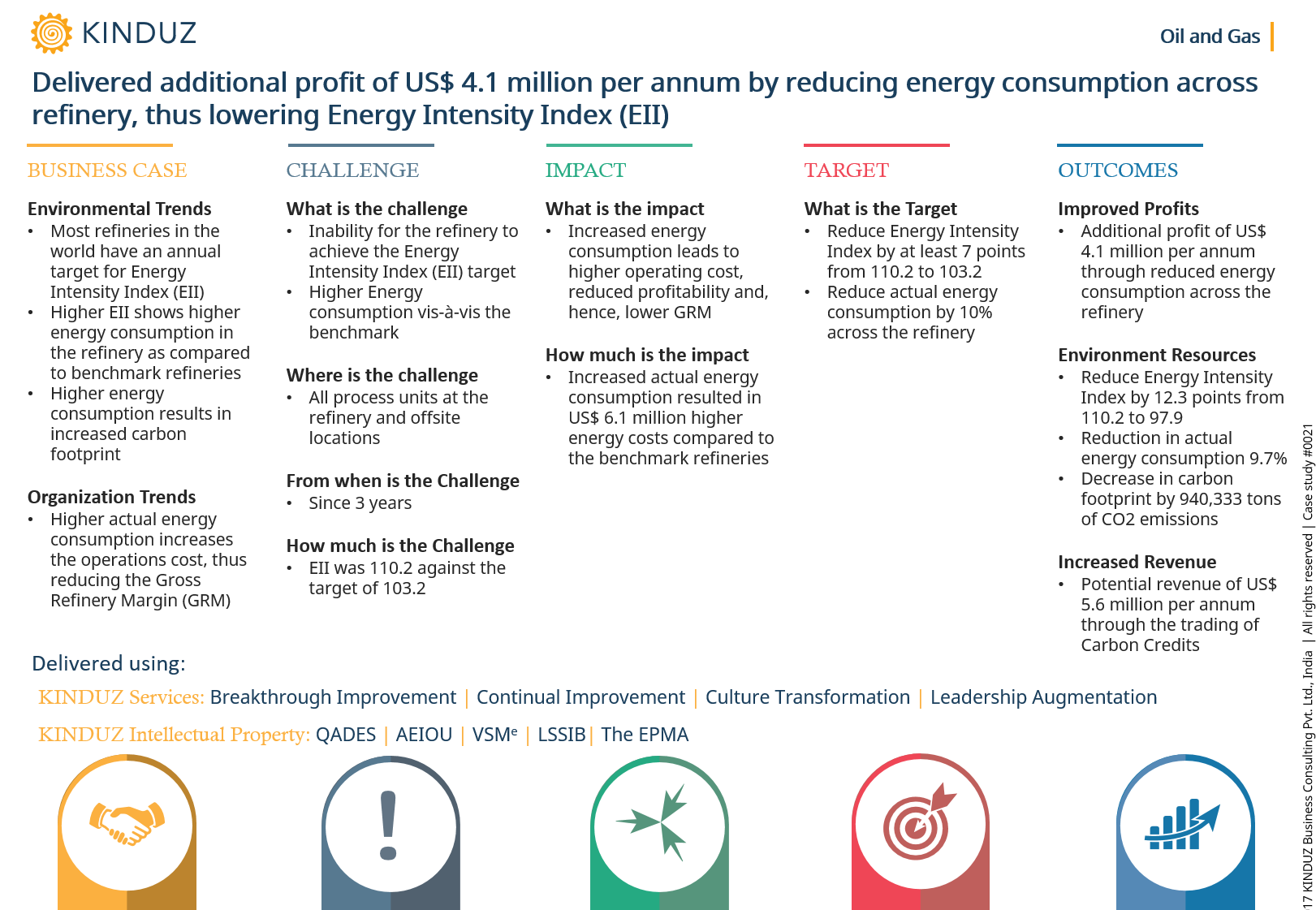 delivered-additional-profit-of-us-4.1-million-per-annum-by-reducing-energy-consumption-across-refinery-thus-lowering-energy-intensity-index-eii