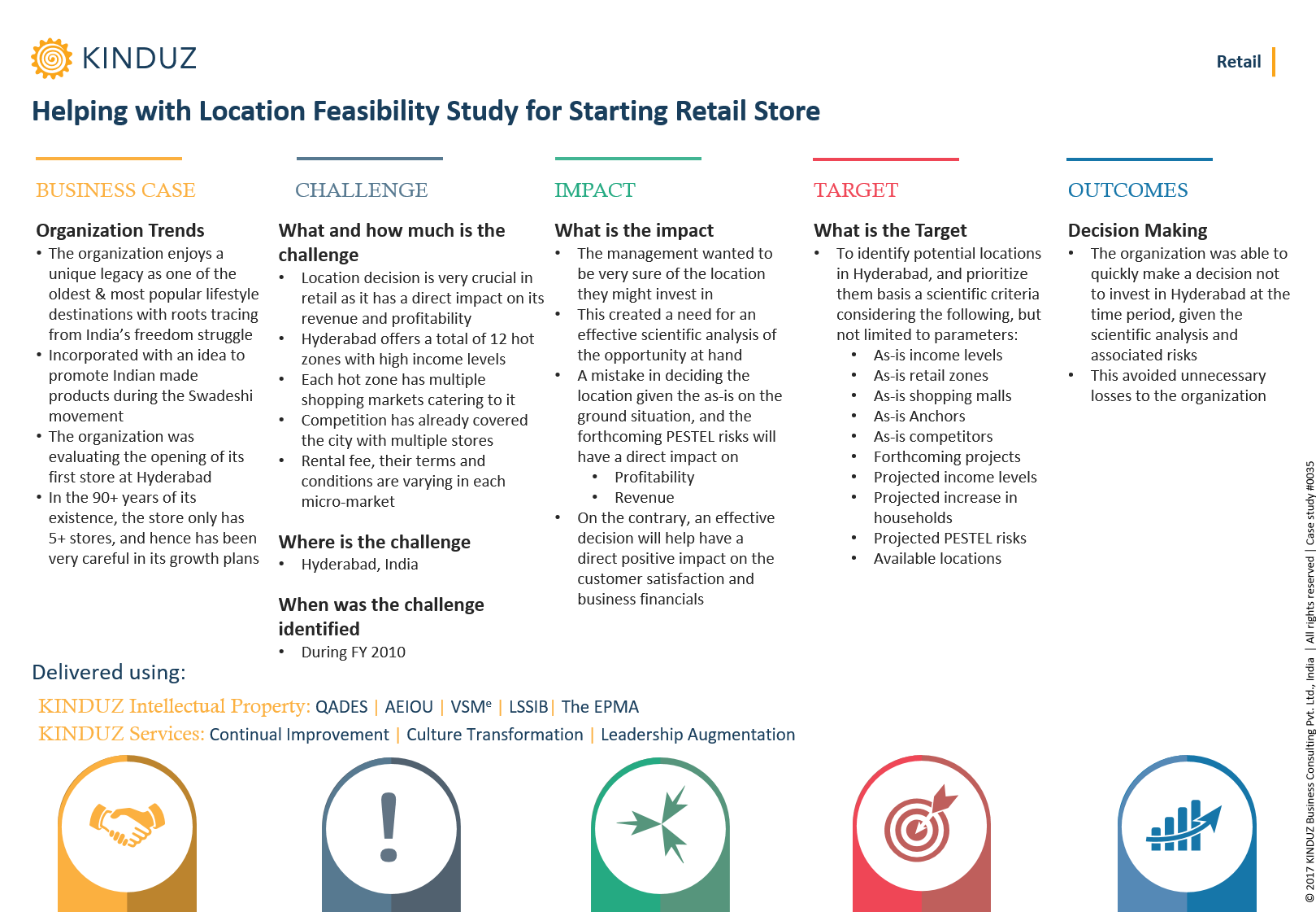 helping-with-location-feasibility-study-for-starting-retail-store