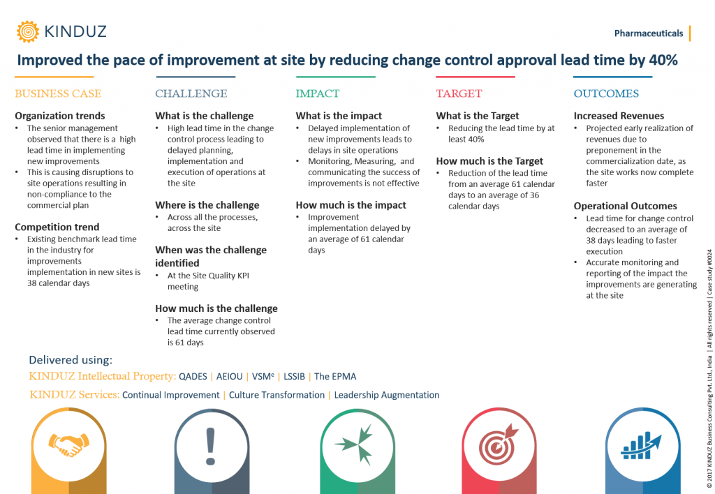 improved-the-pace-of-improvement-at-site-by-reducing-change-control-approval-lead-time-by-40