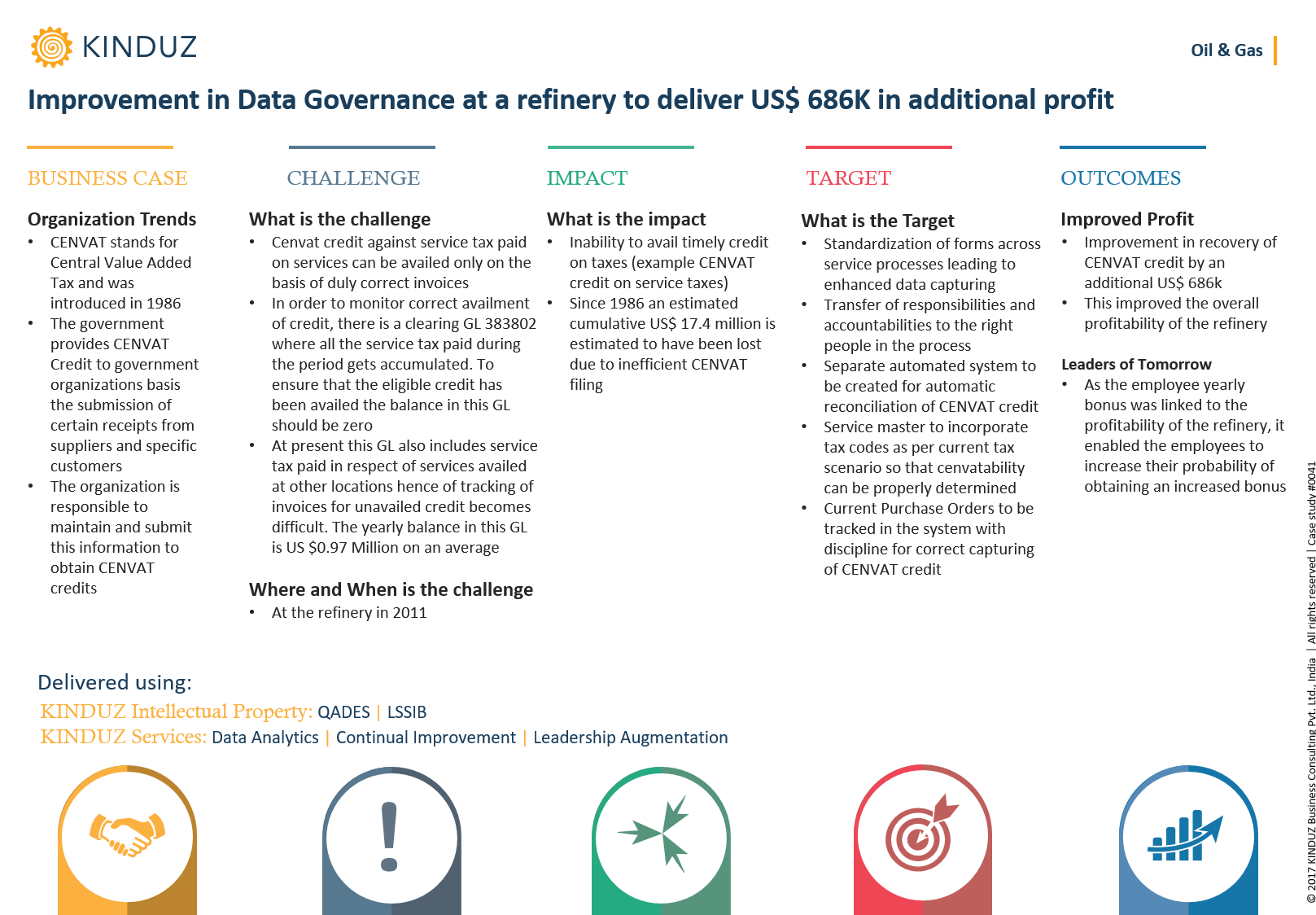 improvement-in-data-governance-at-a-refinery-to-deliver-us-686k-in-additional-profit