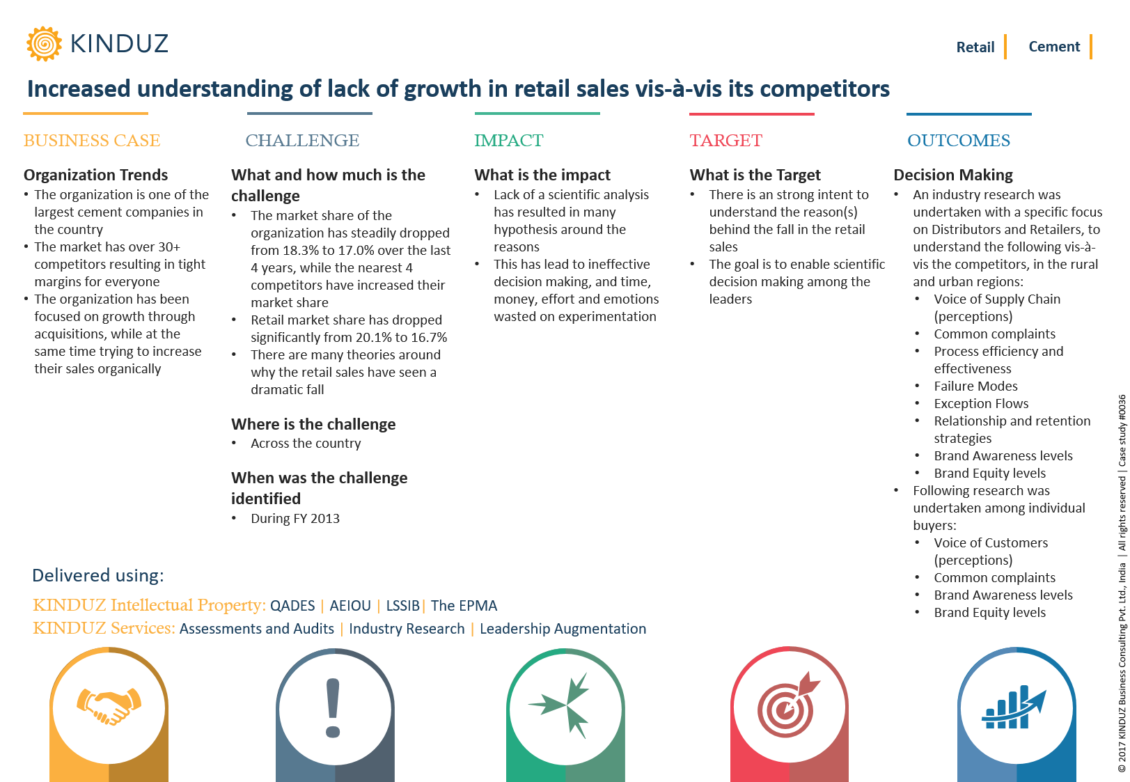 increased-understanding-of-lack-of-growth-in-retail-sales-vis--vis-its-competitors