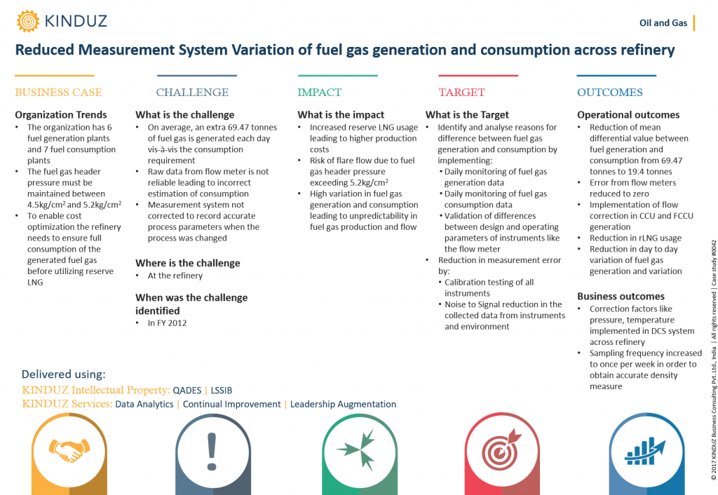 reduced-measurement-system-variation-of-fuel-gas-generation-and-consumption-across-refinery